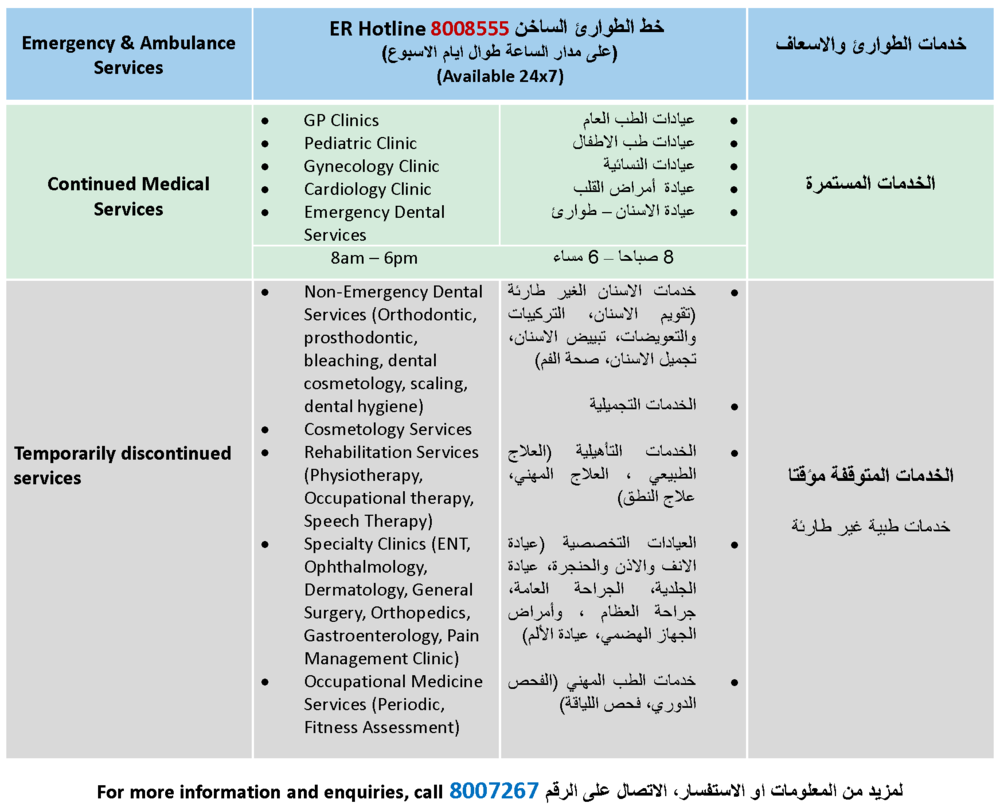 Changes-in-Ruwais-Hospital-25-03_Page_2.png