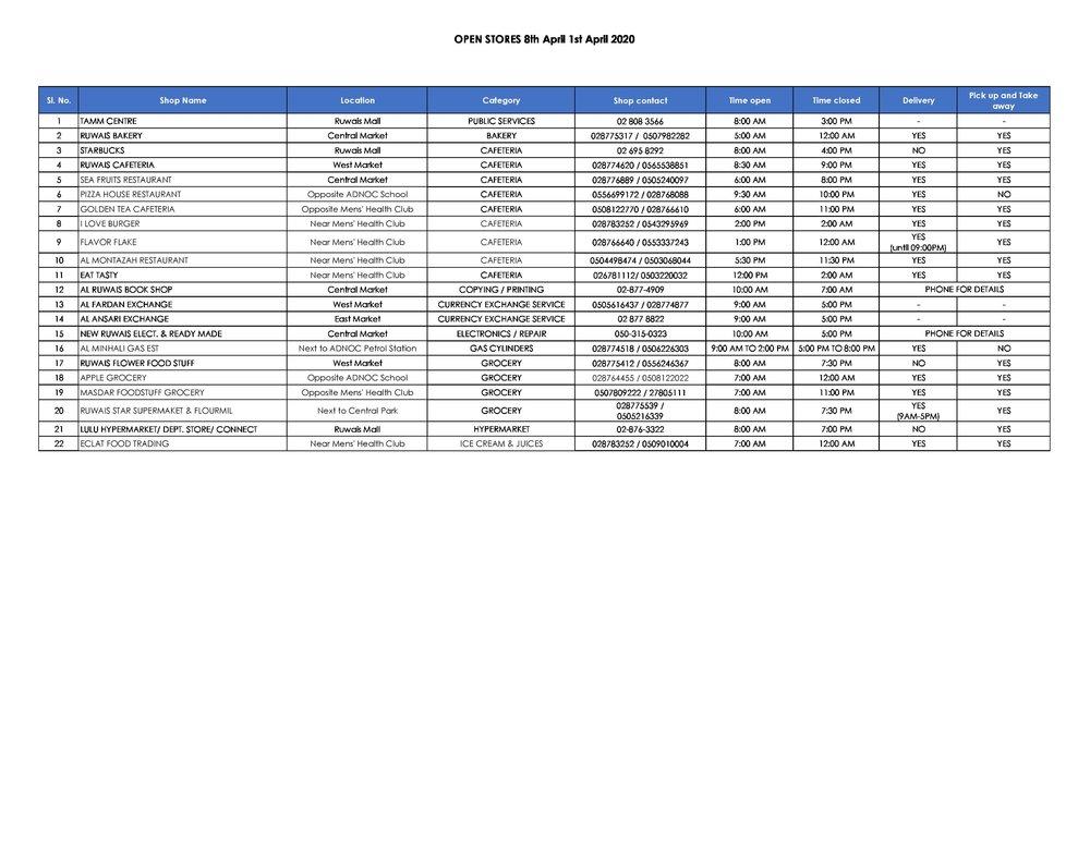 Ruwais Retail Stores - Open Stores - 1-8 April 2020.pdf-page-0.jpg