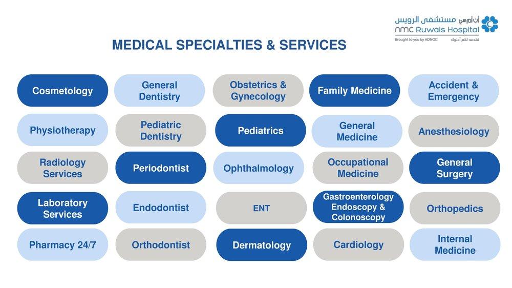 NMC-Ruwais-specialities-list.jpg